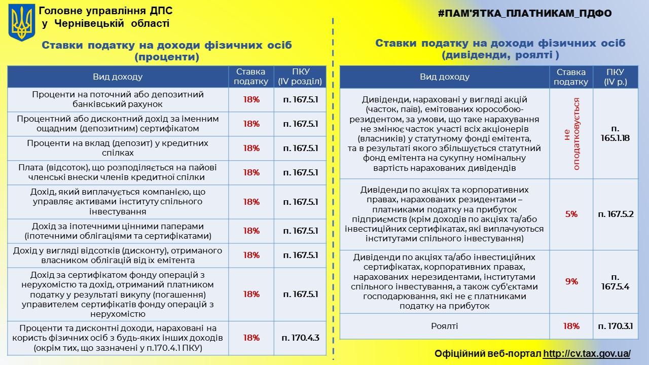 https://cv.tax.gov.ua/data/material/000/335/427386/Slayd4_20201015100251659.JPG