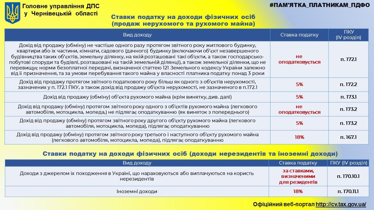 https://cv.tax.gov.ua/data/material/000/335/427386/Slayd5_202010151002529.JPG